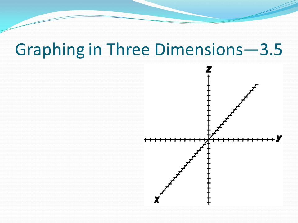 Graphing in Three Dimensions—3.5