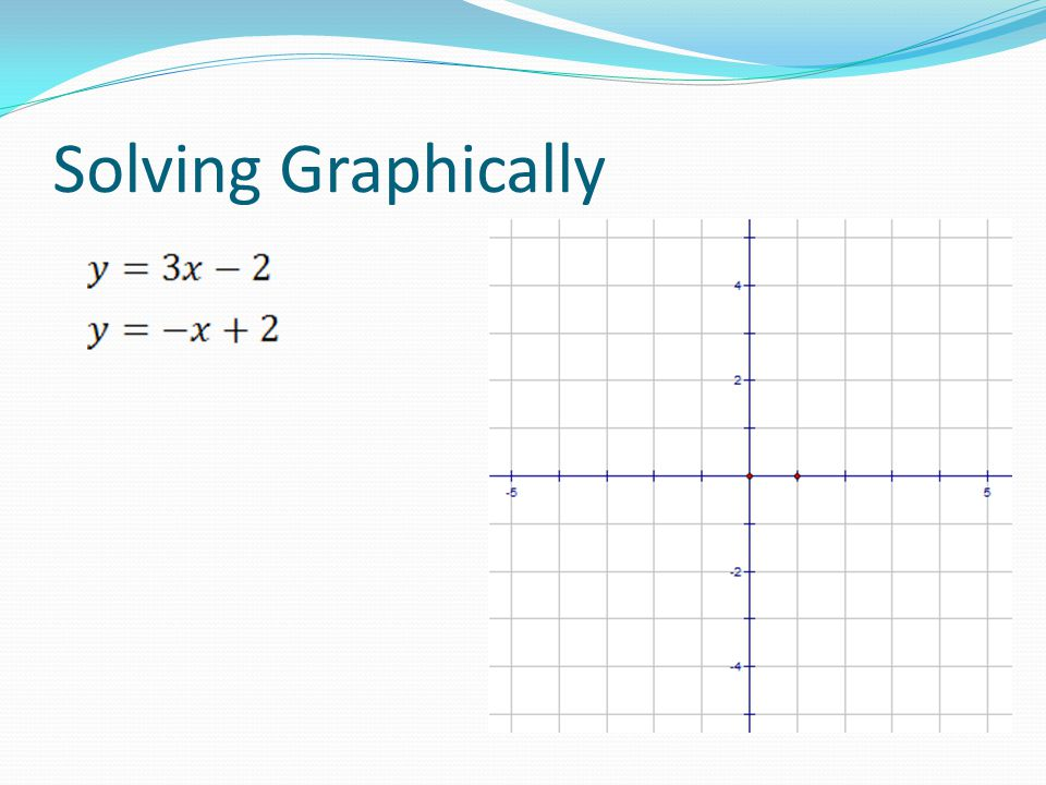 Solving Graphically