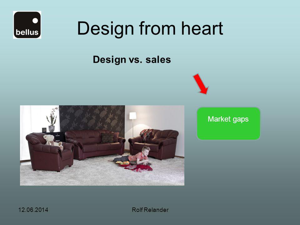 Design from heart Design vs. sales Market gaps 1.04.2017 Rolf Relander