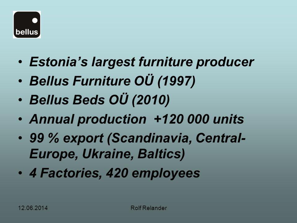 Estonia's largest furniture producer Bellus Furniture OÜ (1997)