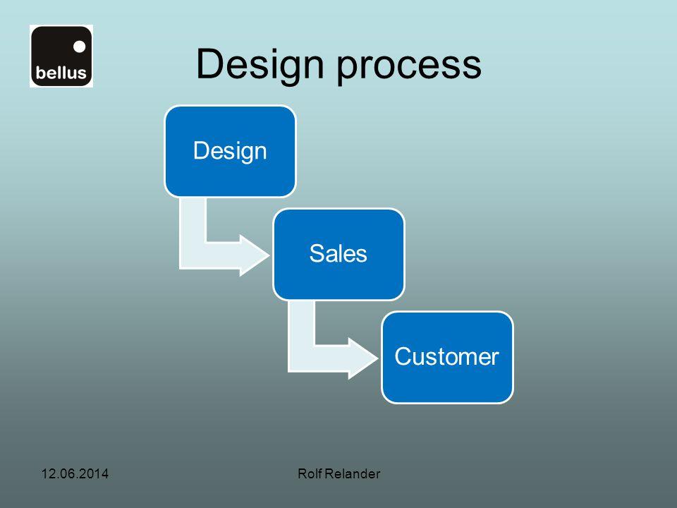 Design process Design Sales Customer 1.04.2017 Rolf Relander