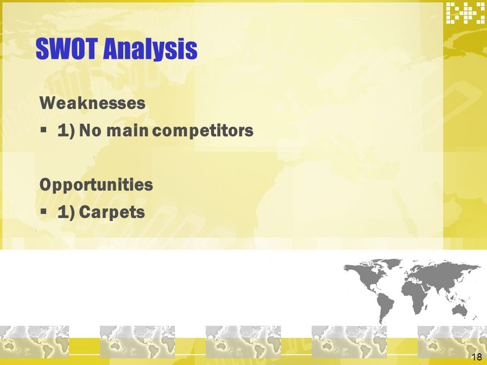 SWOT Analysis Weaknesses 1) No main competitors Opportunities