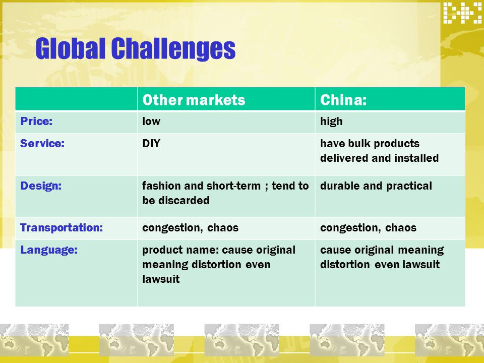 Global Challenges Other markets China: Price: low high Service: DIY
