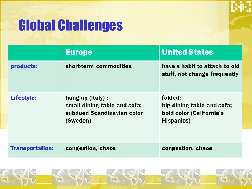 Global Challenges Europe United States products: