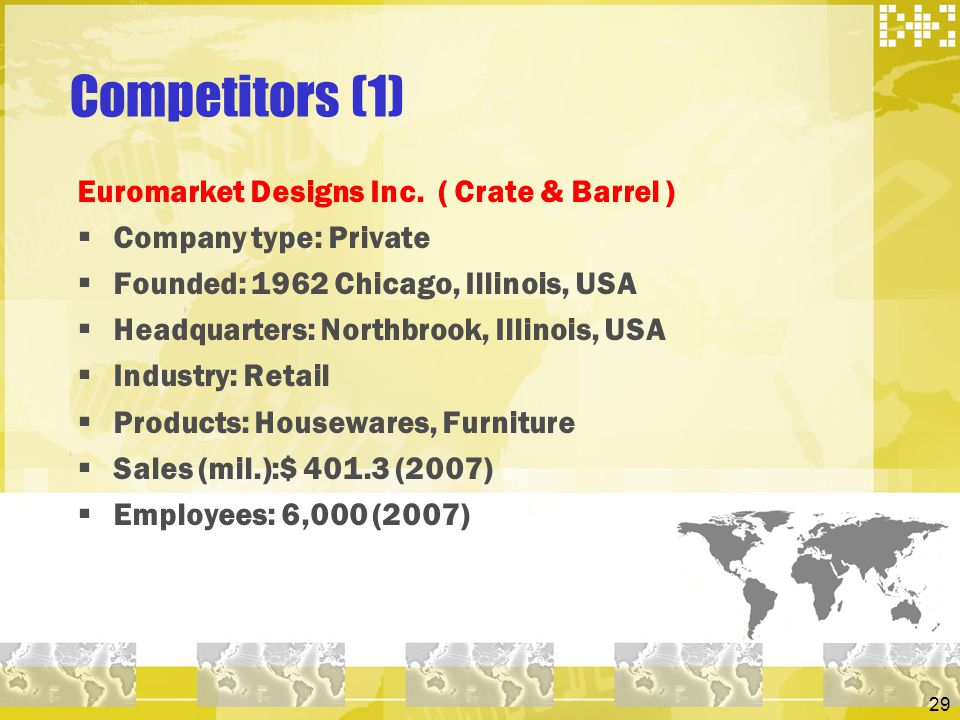 Competitors (1) Euromarket Designs Inc. ( Crate & Barrel )