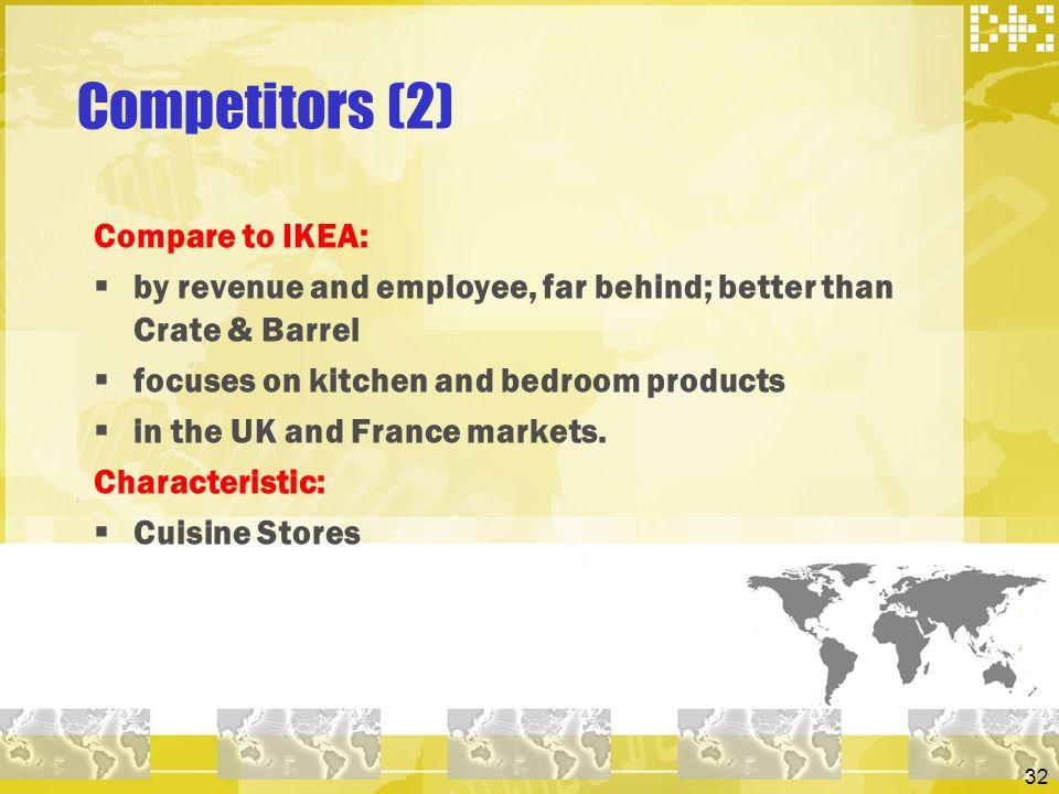 Competitors (2) Compare to IKEA: