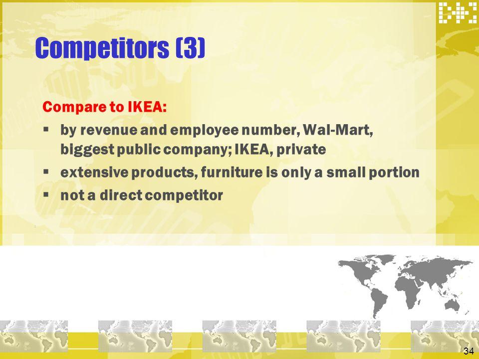 Competitors (3) Compare to IKEA: