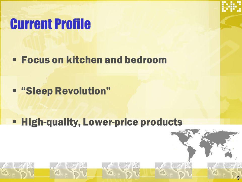 Current Profile Focus on kitchen and bedroom Sleep Revolution