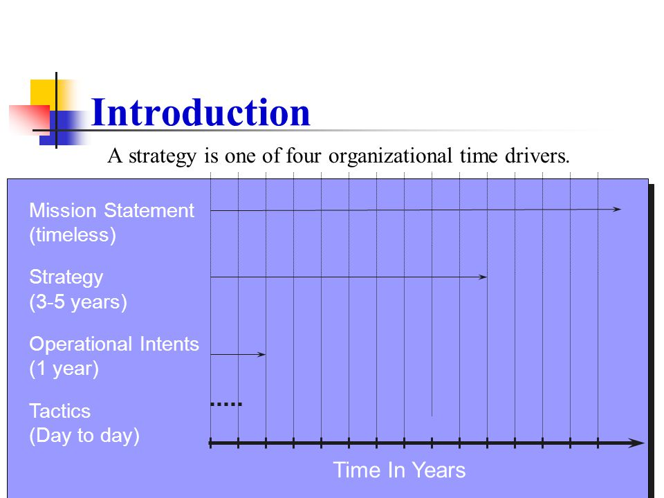Introduction A strategy is one of four organizational time drivers.
