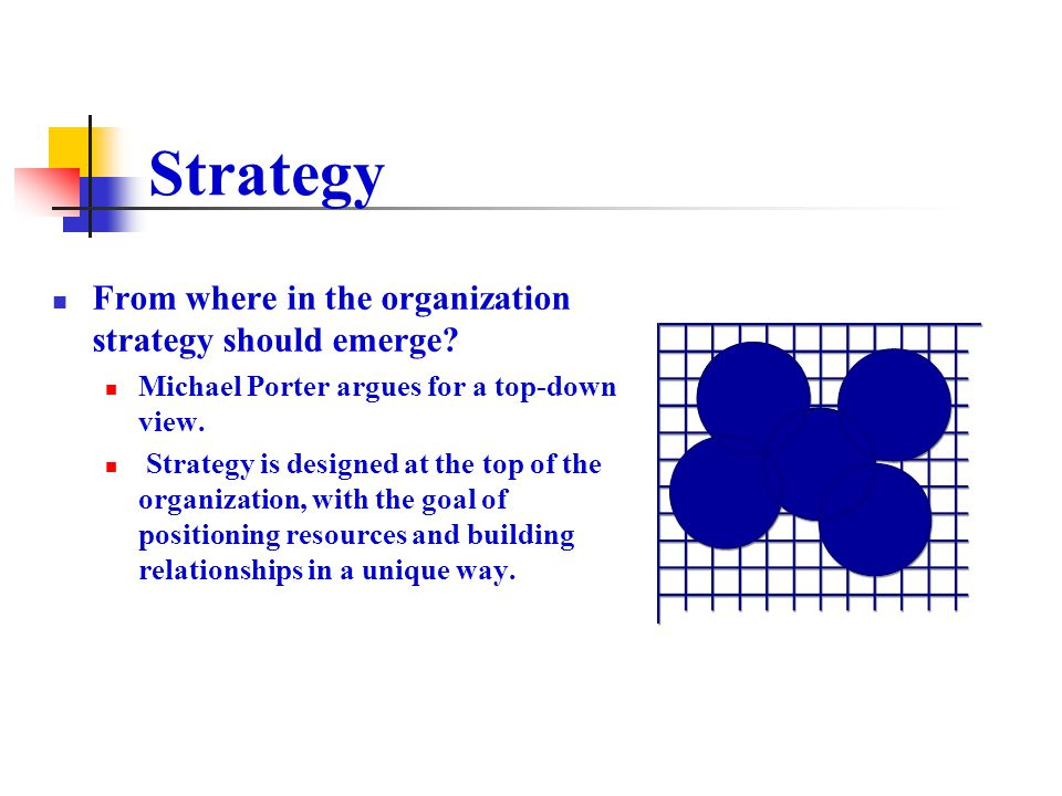 Strategy From where in the organization strategy should emerge