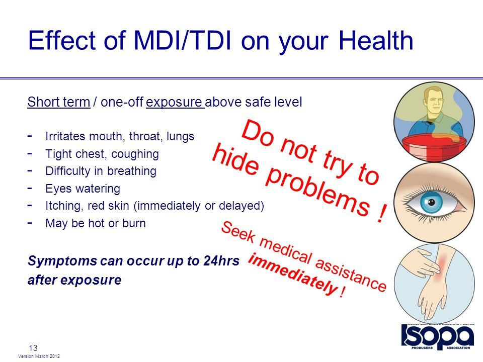 Effect of MDI/TDI on your Health