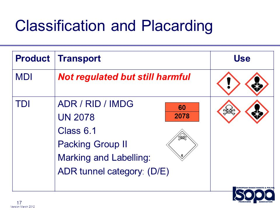 Classification and Placarding