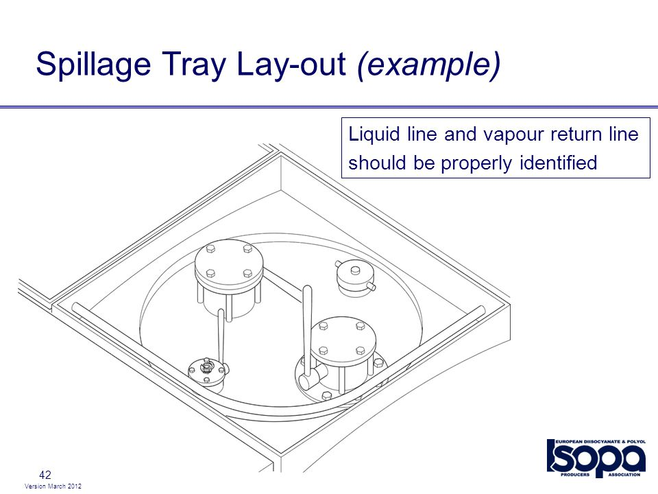 Spillage Tray Lay-out (example)