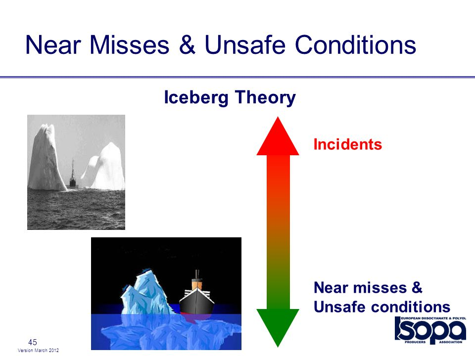 Near Misses & Unsafe Conditions