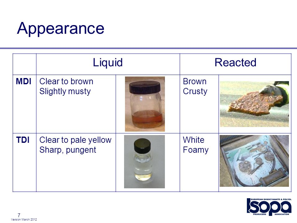 Appearance Liquid Reacted MDI Clear to brown Slightly musty