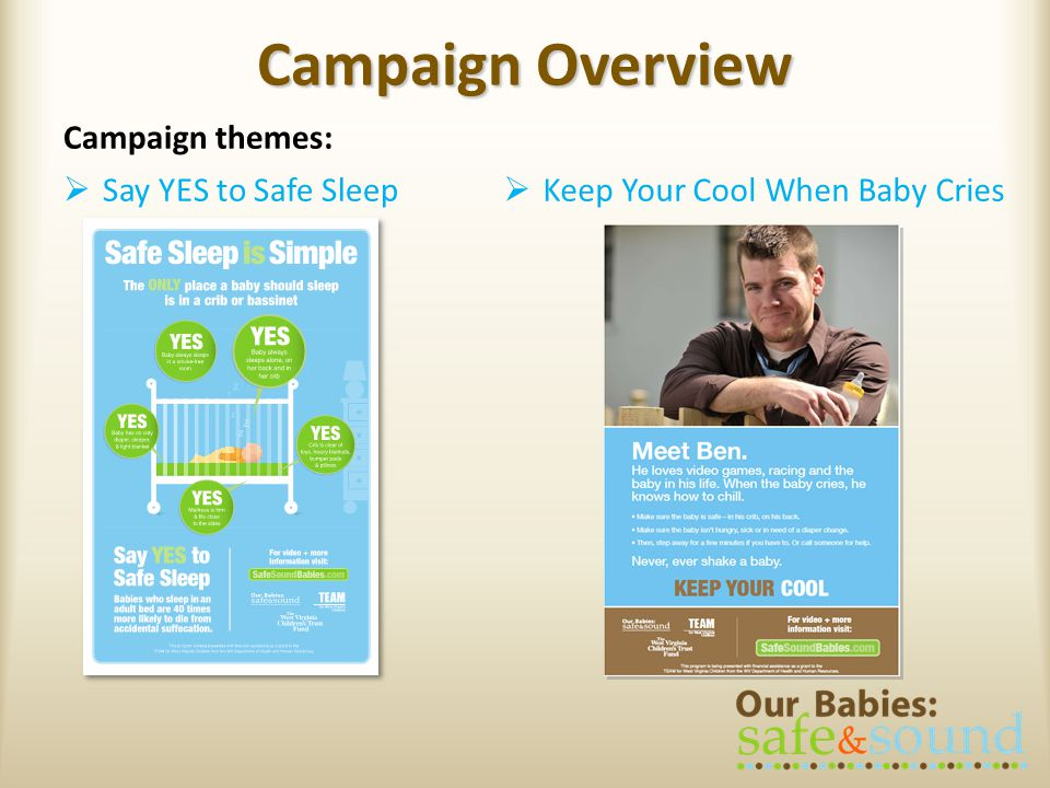 Campaign Overview Campaign themes: Say YES to Safe Sleep