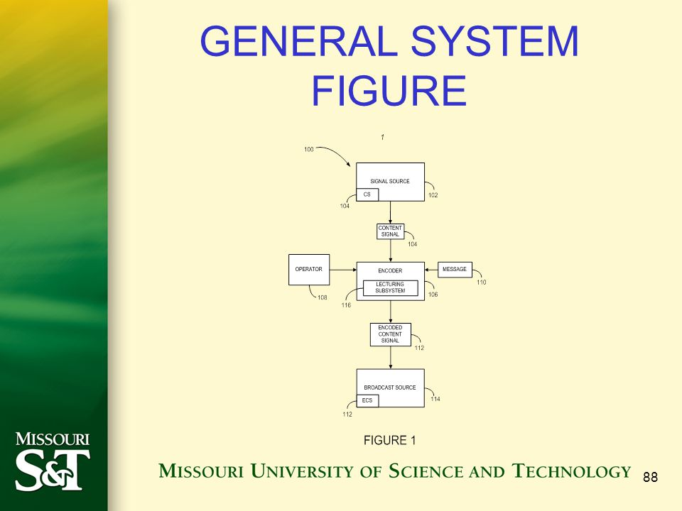 GENERAL SYSTEM FIGURE
