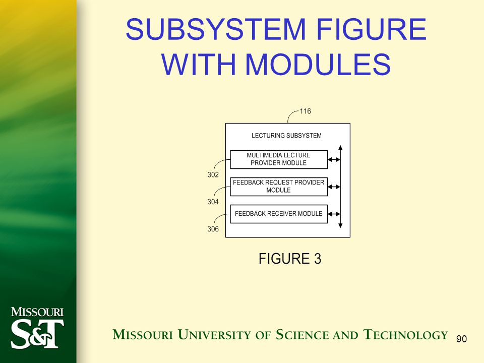 SUBSYSTEM FIGURE WITH MODULES