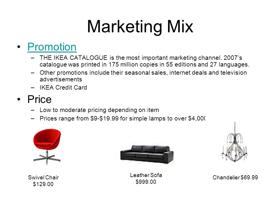 Marketing Mix Promotion Price