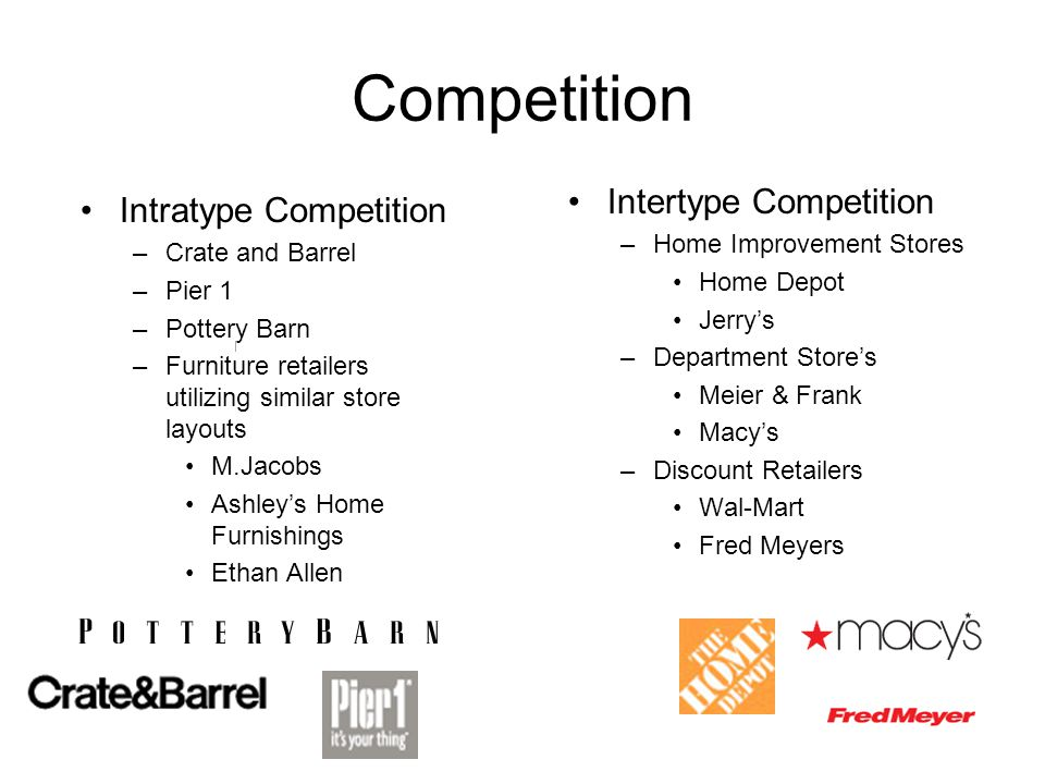 Competition Intertype Competition Intratype Competition