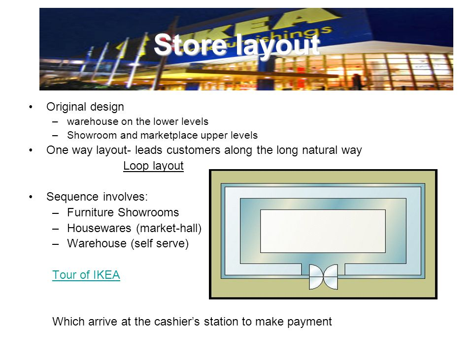 Store layout Original design