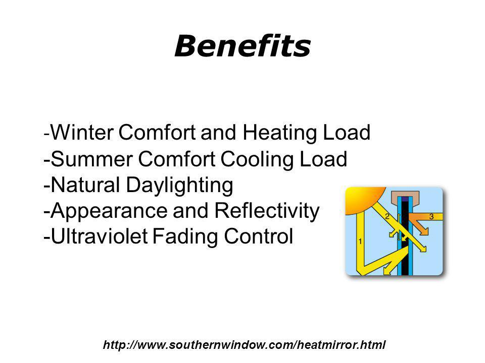 Benefits -Winter Comfort and Heating Load -Summer Comfort Cooling Load -Natural Daylighting -Appearance and Reflectivity -Ultraviolet Fading Control.