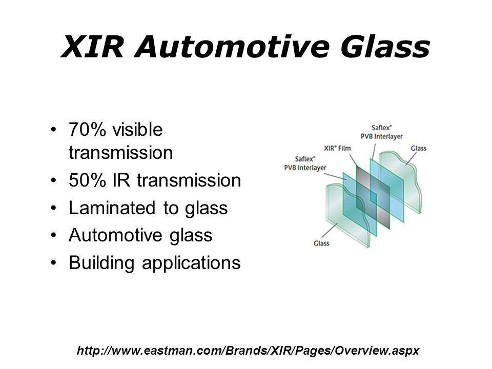 XIR Automotive Glass 70% visible transmission 50% IR transmission