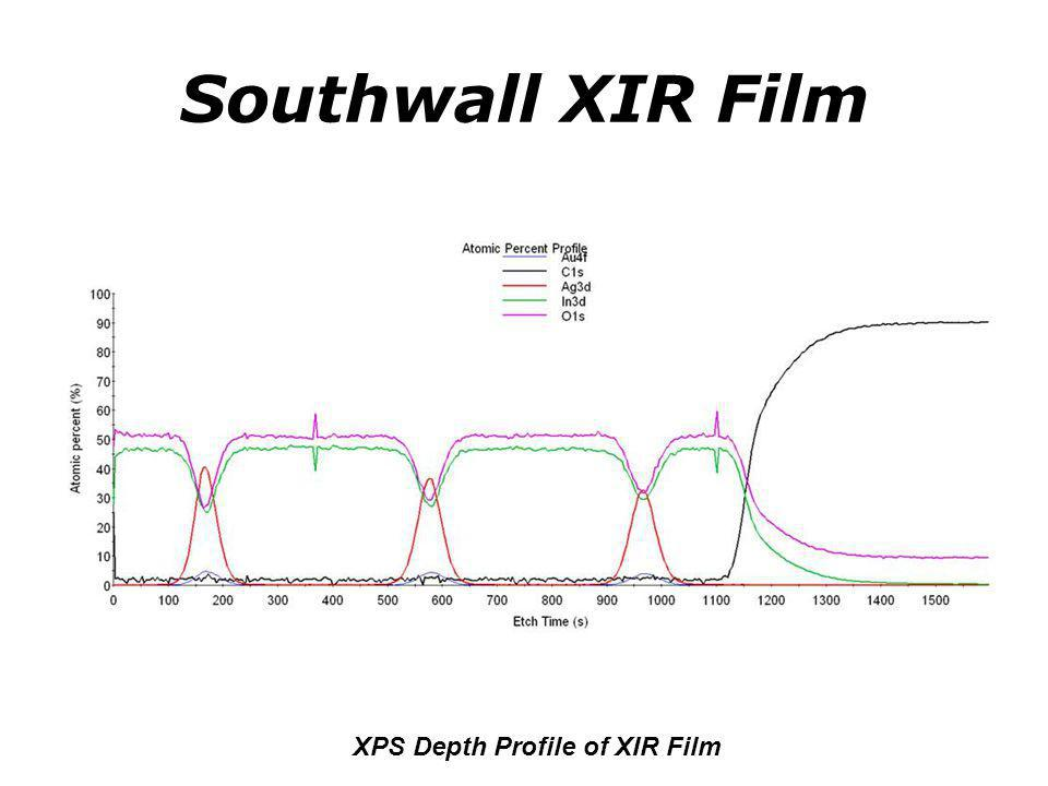 XPS Depth Profile of XIR Film
