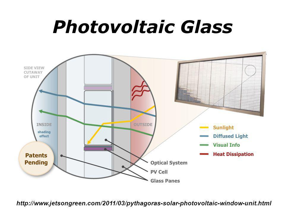Photovoltaic Glass http://www.jetsongreen.com/2011/03/pythagoras-solar-photovoltaic-window-unit.html.