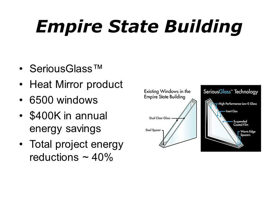 Empire State Building SeriousGlass™ Heat Mirror product 6500 windows