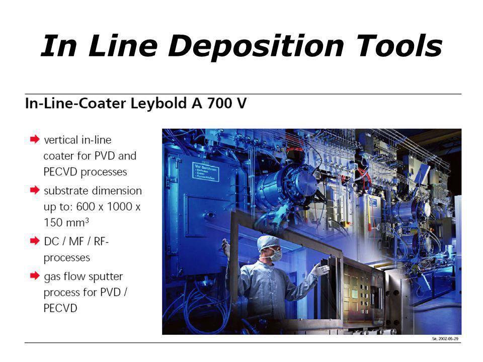 In Line Deposition Tools