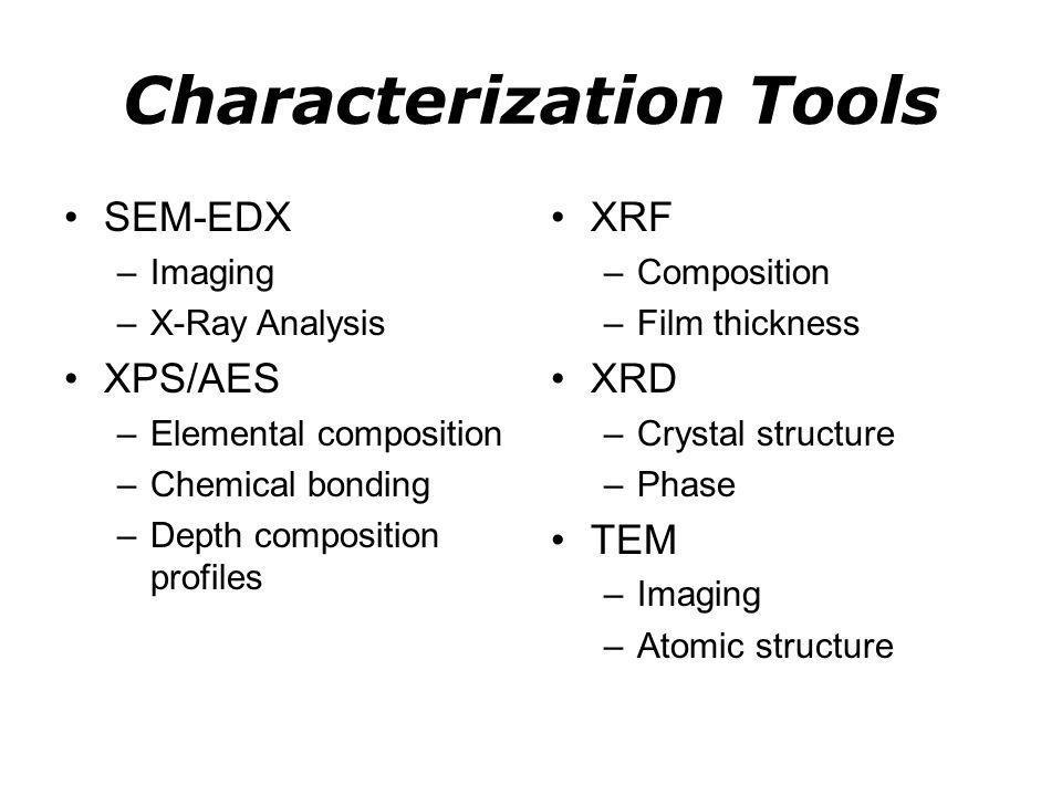 Characterization Tools