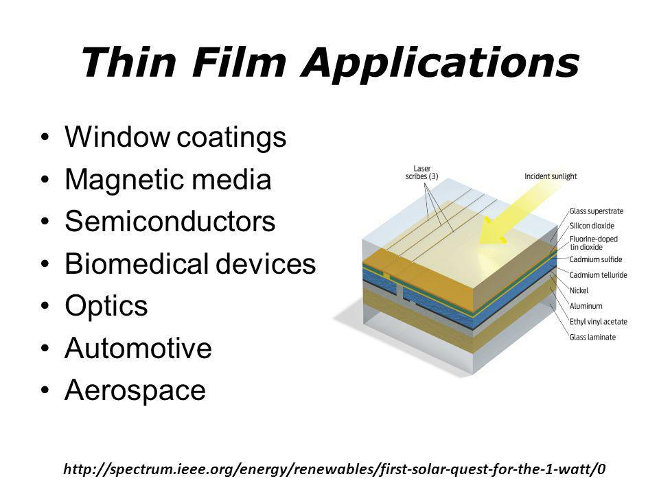 Thin Film Applications