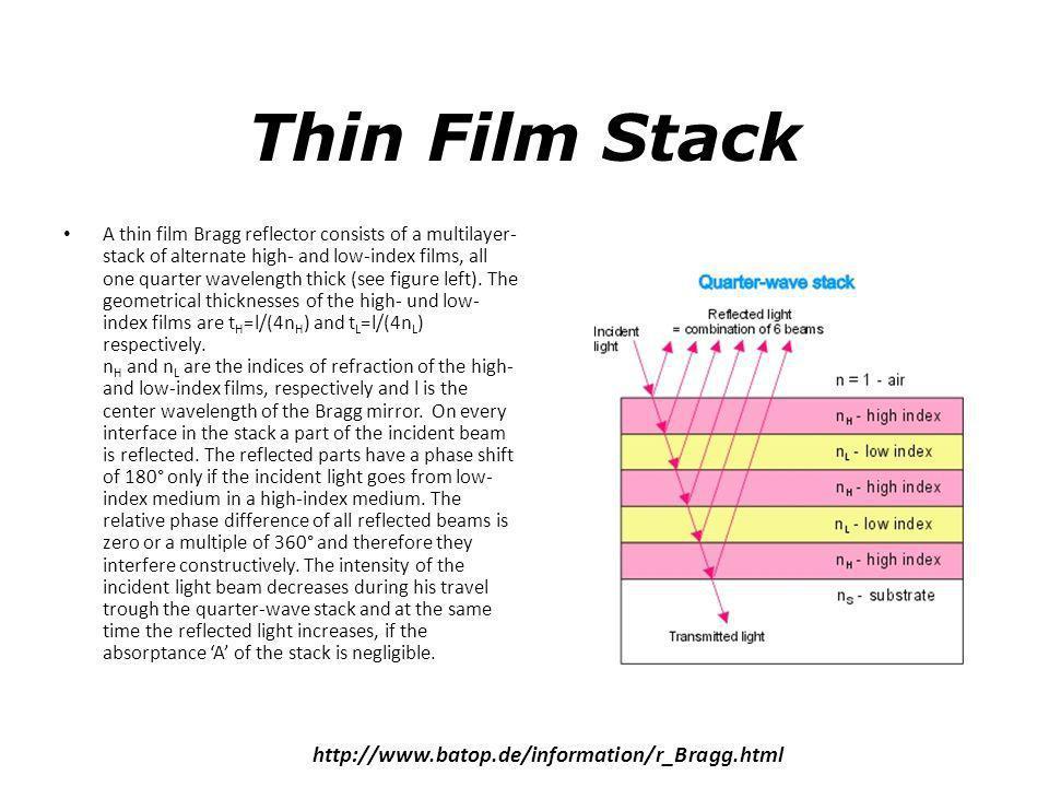Thin Film Stack http://www.batop.de/information/r_Bragg.html
