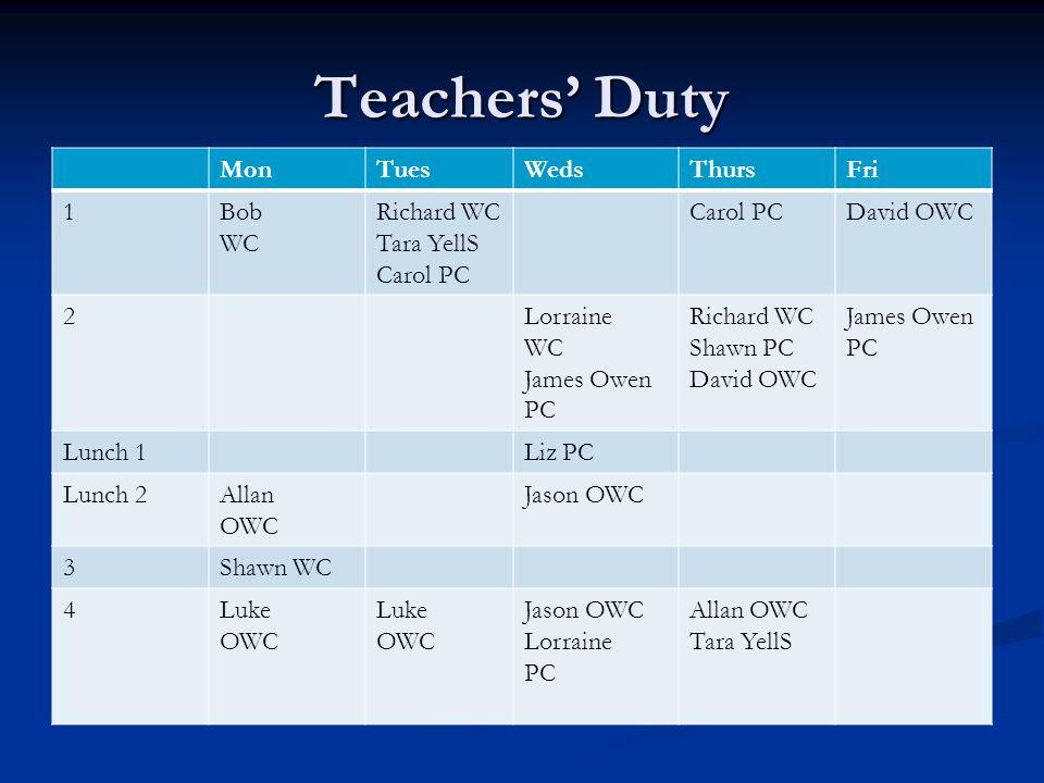 Teachers' Duty Mon Tues Weds Thurs Fri 1 Bob WC Richard WC Tara YellS