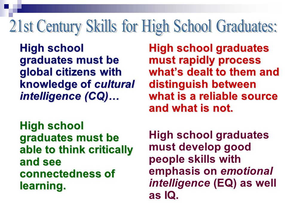 21st Century Skills for High School Graduates:
