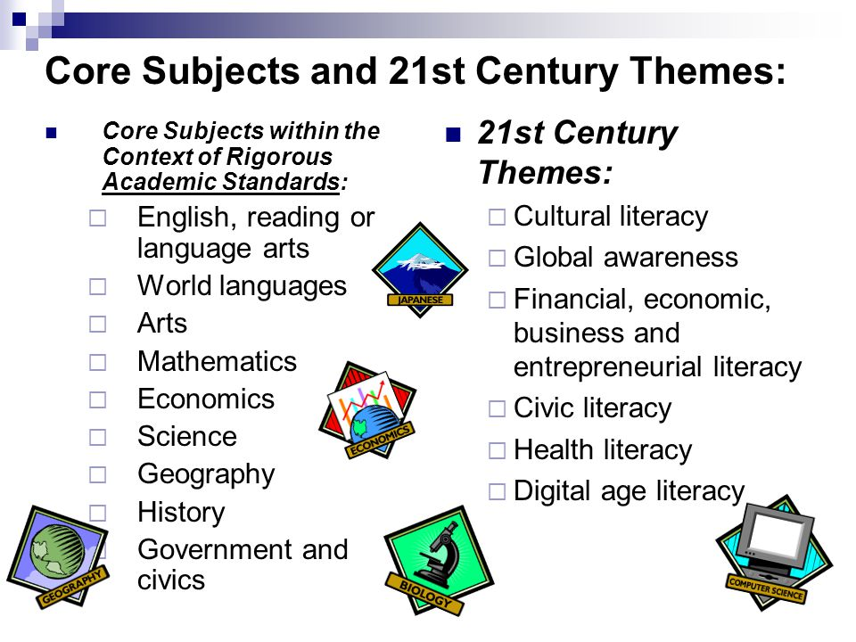Core Subjects and 21st Century Themes: