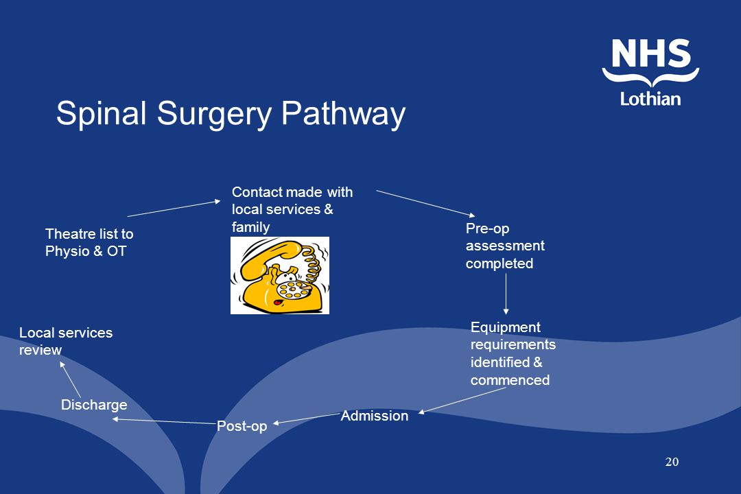 Spinal Surgery Pathway