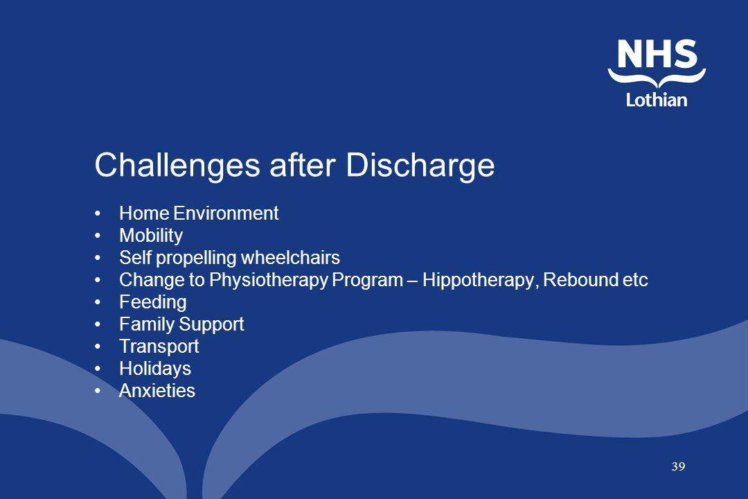 Challenges after Discharge