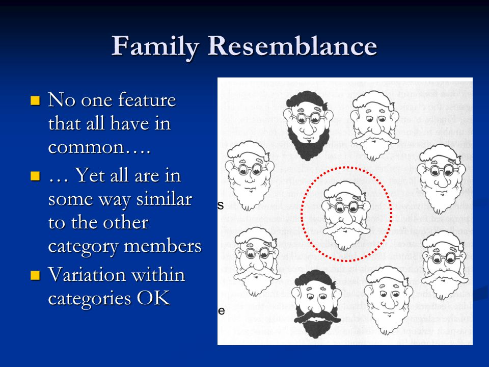 Family Resemblance No one feature that all have in common….