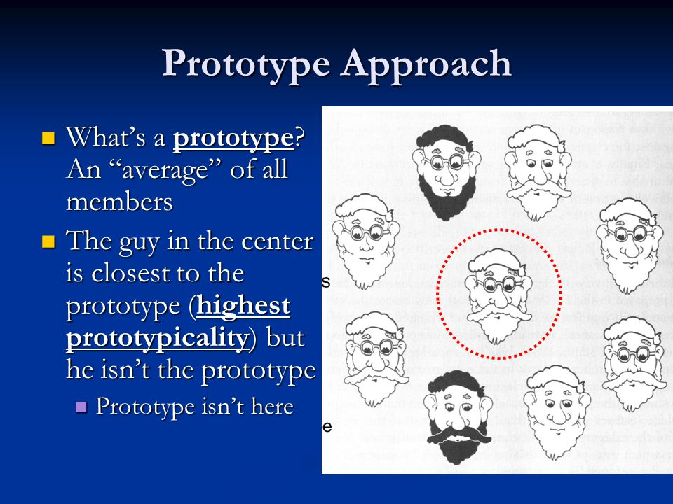 Prototype Approach What's a prototype An average of all members