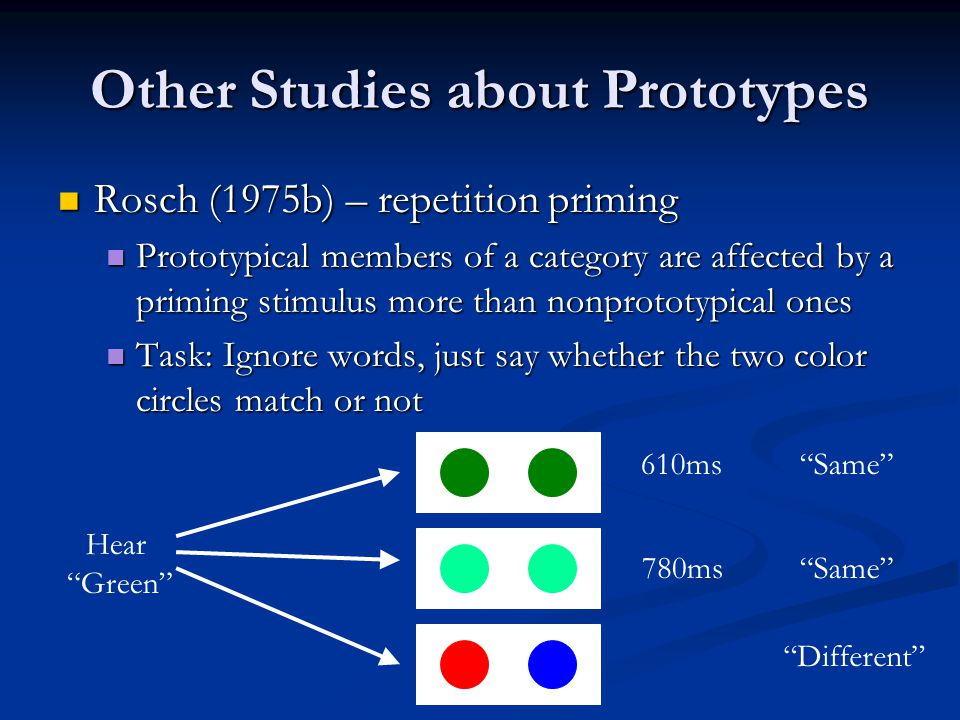 Other Studies about Prototypes
