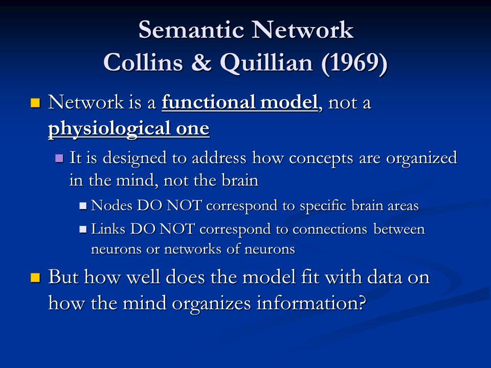 Semantic Network Collins & Quillian (1969)