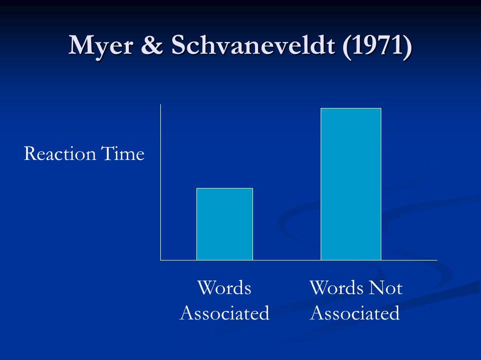 Myer & Schvaneveldt (1971) Reaction Time Words Associated
