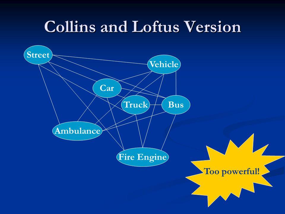 Collins and Loftus Version