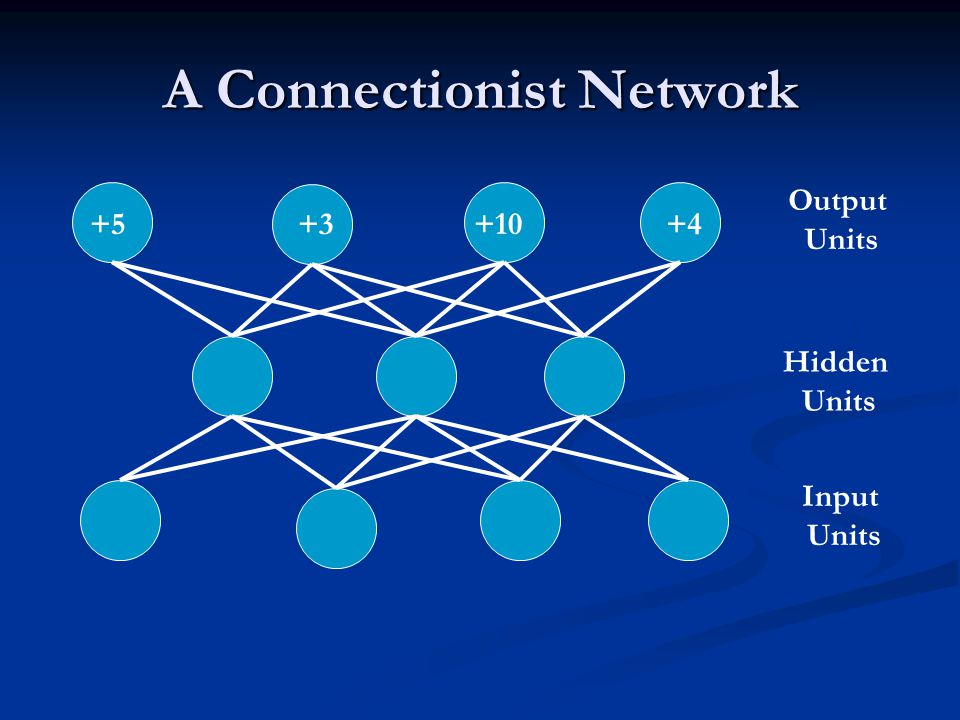 A Connectionist Network