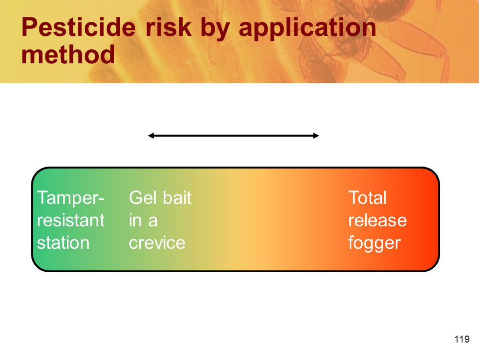 Pesticide risk by application method