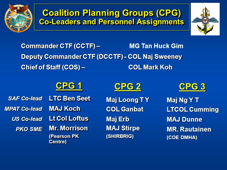 Coalition Planning Groups (CPG) Co-Leaders and Personnel Assignments