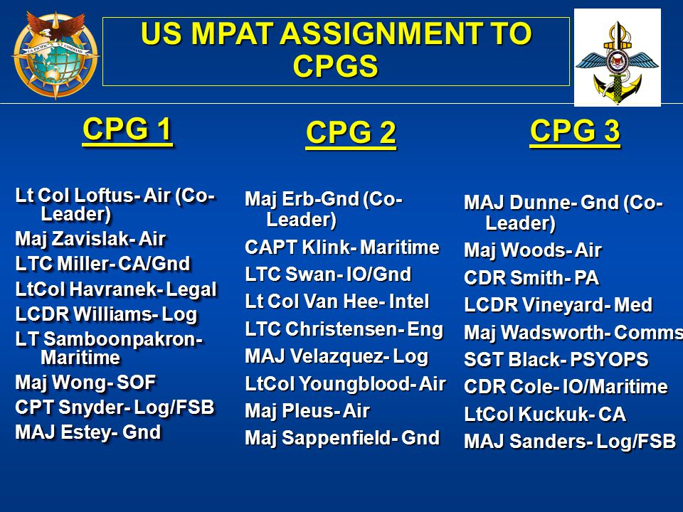 US MPAT ASSIGNMENT TO CPGS