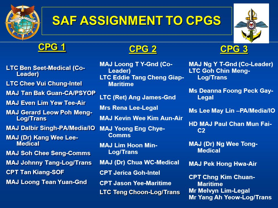 SAF ASSIGNMENT TO CPGS CPG 1 CPG 2 CPG 3